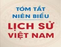 Bảng tóm tắt các mốc sự kiện lịch sử Việt Nam