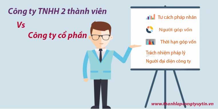 khoi-nghiep3